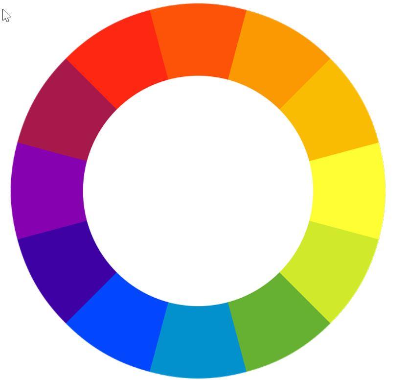 Barvy ovlivňují náš život, aneb inspirujte se jimi v bytovém designu