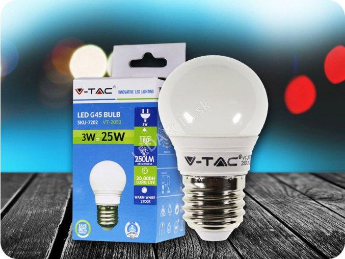 Ještě jste nepřešli na LED žárovky? Je nejvyšší čas...